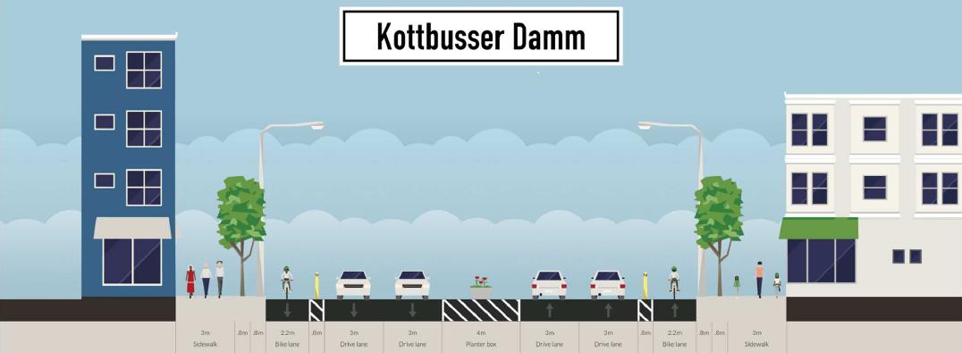 Kottbusser Damm Nachher