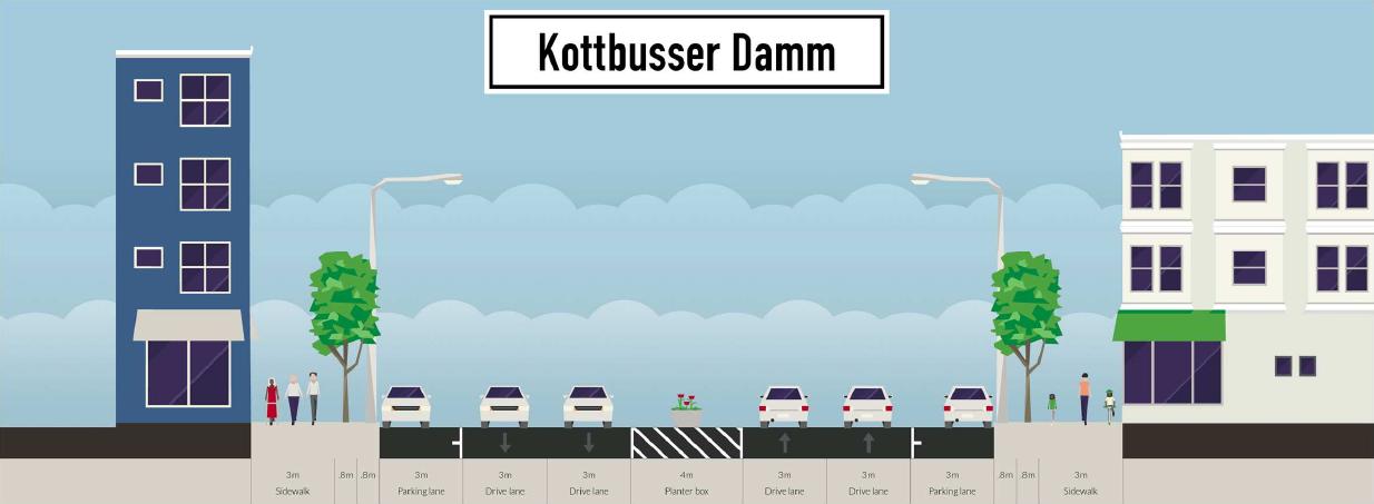 Kottbusser Damm vorher